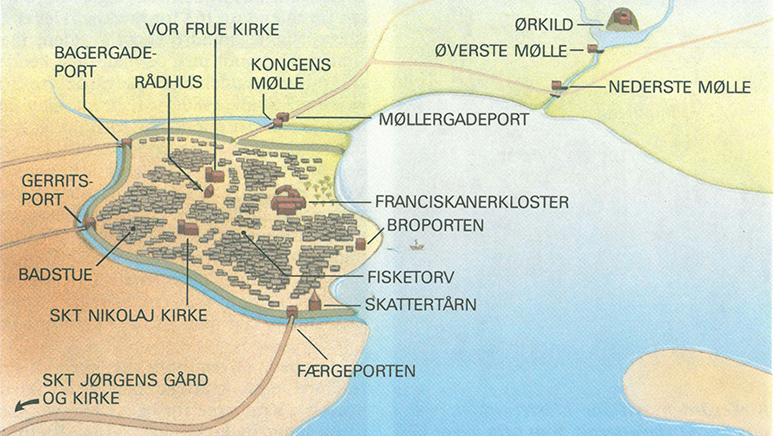 Svendborg i middelalderen
